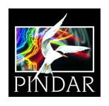 Pindar Group