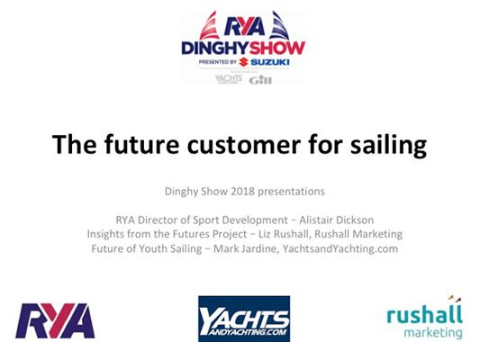 Future Of Dinghy Sailing Webinar 1 May 2018, 7pm